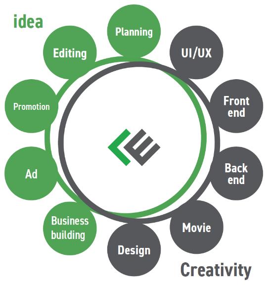 事業領域イメージ